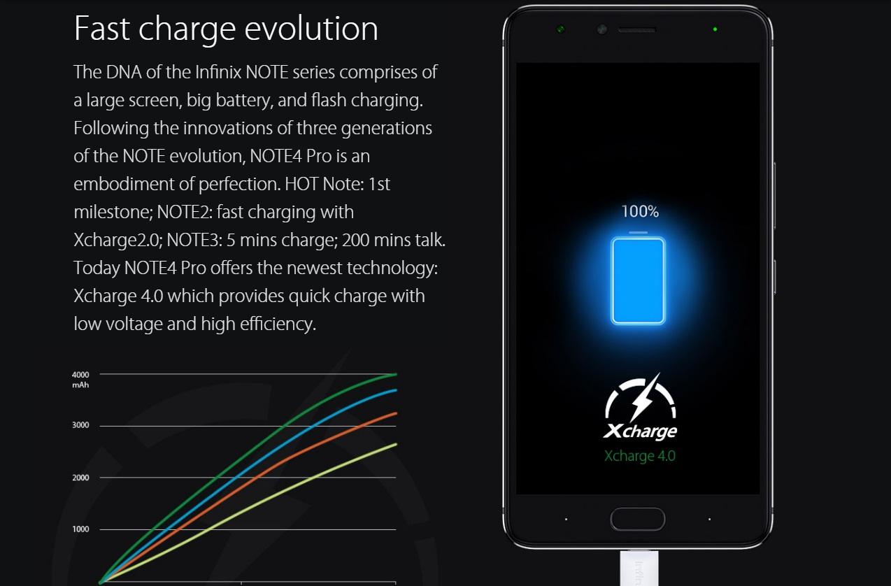 Infinix Note 4 Pro X571 (3GB) + X-Pen + Smart Cover